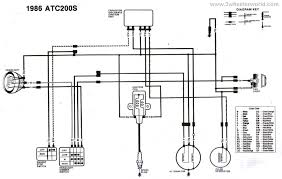 2004 suzuki eiger engine diagram wiring diagram mega suzuki eiger 400 4x4 wiring diagram wiring diagram var 2004 suzuki eiger engine diagram