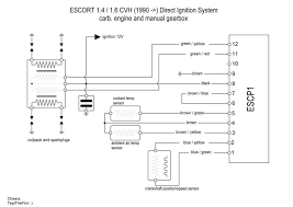 anyone running the ford esc system on thier zetecs this was posted here by tepi some time ago luckily i have a copy didnt it in my search its the two temp sensor version
