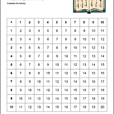 Addition Facts Chart Printable Math Worksheets Addition And Multiplication Practice