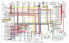sportster wiring diagram fitfathers me Chevy Fuse Box Diagram sportster wiring diagram