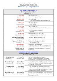 Chart Of Seven Seals Trumpets And Bowls Revelation Timeline Chart Templates At
