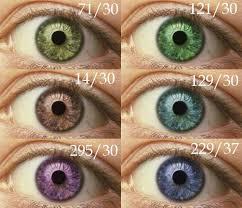 Natural Ways To Change Your Eye Color Demfy