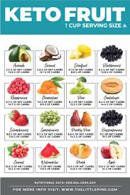Breast Size Chart Fruit 50 Veritable Carbs Foods Chart