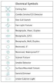 electrical symbol schedule