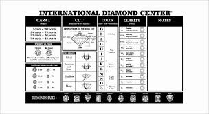 Color Clarity Chart 30 Diamond Rating Scale Chart Pryncepality