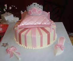 Birthday Cake Ideas For Girls Healthy Food Galerry
