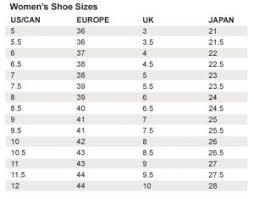 Hat Size Conversion Chart Hat Size Conversion Chart New Women S Shoe Size Conversion