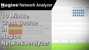 nagios network analyzer nagios network analyzer intro 10 minute crash course youtube
