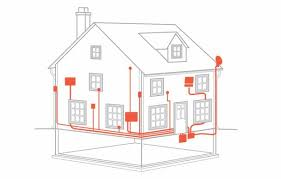 from the ground up electrical wiring this old house home wiring basics at Home Wiring