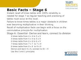 Basic Facts – one definition - ppt video online download