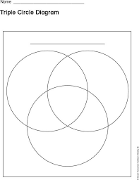 How To Use A Triple Venn Diagram Download Triple Venn Diagram Template For Free Tidytemplates