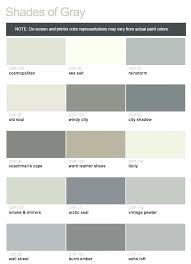 Kelly Moore Exterior Paint Colors Houseremodeling Co
