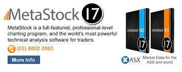 Metastock Charting Software The Metastock Traders Pack Metastock In Australia