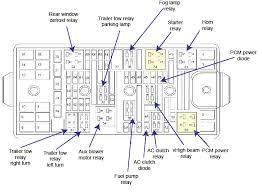 2006 ford star fuse diagram wiring diagrams schematic 2006 ford star fuse diagram ricks auto repair advice 2005 ford star fuse box 2006