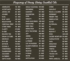 Young Living Essential Oils Frequency Chart Pin On All About Yleos