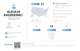 Alicia M Raszkiewicz, (610) 779-7519, 2908 Filbert Ave, Reading ...