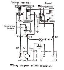 On power rectifier