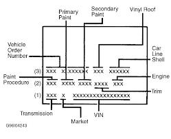 dodge 46re transmission wiring diagram wiring diagrams 47re transmission wiring diagram 42re wiring diagram wiring diagram \\u2022 42re transmission wiring diagram perkypetes club rh perkypetes club 42rle wiring diagram dodge 47re transmission