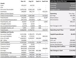 Cash Flow Sheets How Does One Create A Statement Of Cash Flow Using Only An