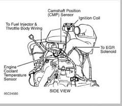 dodge neon coolant temprature sensor engine cooling problem welcome to the forum my info showed it is located driver side rear of cylinder head