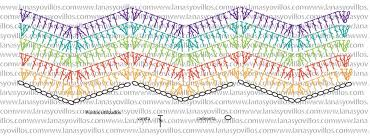 Zig Zag Crochet Pattern Beauteous Zig Zag Bag Lanas Y Ovillos