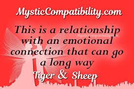 Tiger Sheep Compatibility Mystic Compatibility