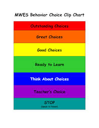 Behavior Clip Charts For Home Best Picture Of Chart