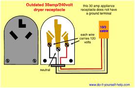 wiring diagram 220 volt stove wiring diagram load 220 receptacle wiring diagram wiring diagram compilation wiring diagram 220 volt stove