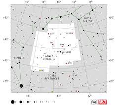 Pegasus Star Chart Canes Venatici Constellation Facts Myth Star Map Major