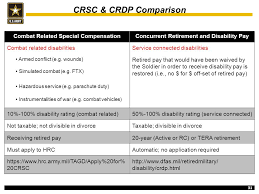 Combat Compensation Pay Chart Department Of The Army Preparing For Retirement Seminar
