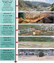 The tectonic plates are always slowly moving, but earthquakes can be induced by a wide range of causes including impoundment of reservoirs intensity is based on the observed effects of ground shaking on people, buildings, and natural features. Earthquake Induced Chains Of Geologic Hazards Patterns Mechanisms And Impacts Fan 2019 Reviews Of Geophysics Wiley Online Library