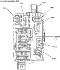 similiar 2008 ford f350 fuse panel diagram keywords 2008 ford f 250 fuse panel diagram