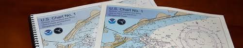 U S Chart No 1 Chart Symbols