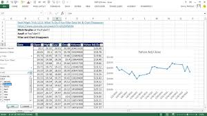 Chart Filters Excel Mac 2016 Excel Magic Trick 1215 Filter Data Set Chart Disappears Change Chart Properties