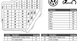 schematics and diagrams volkswagen new beetle fuse box