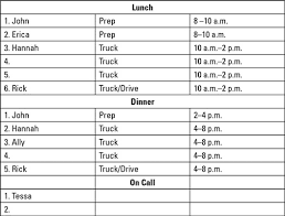 How To Keep Track Of Employees Time Guidelines For Making A Food Truck Staff Schedule Dummies