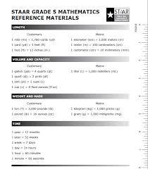 6th Grade Staar Chart Understanding How To Use A Staar Chart To Convert Measuremen