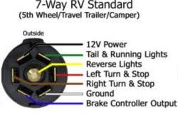 slide in camper wiring harness slide image wiring 7 way wiring configuration for slide in truck camper etrailer com on slide in camper wiring