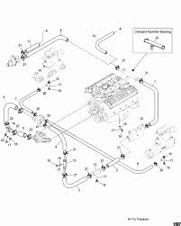 standard cooling system multi point drain on chevy 5 3 vortec engine diagram