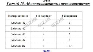 ГДЗ контрольные работы по обществознанию класс Поздеев Административные правоотношения