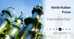 Nitrile Price Chart Free Nitrile Rubber Price Charts By Intratec Newswire
