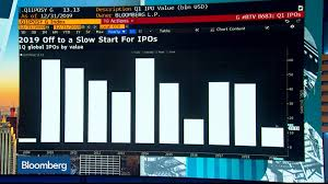 Usd Chart Bloomberg Single Best Chart Bloomberg