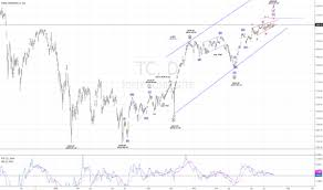 Tc Chart Tc Index Charts And Quotes Tradingview