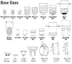 Car Bulb Types Chart Light Bulb Types
