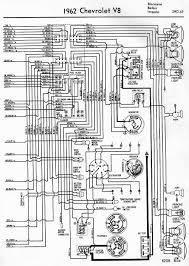 chevrolet impala wiring diagramvehiclepad 1962 car v8 belair biscayne and impala part 2 wiring