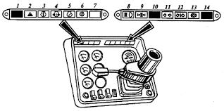 Контрольные лампы щитка приборов блоки контрольных ламп  Контрольные лампы щитка приборов блоки контрольных ламп