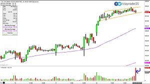 The Goldman Sachs Group Inc Gs Stock Chart Technical Analysis For 9 18 14