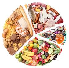 balanced form food for a balanced diet in the form of circle stock image image