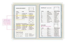 Rsvp Envelope Size Chart Kozen Jasonkellyphoto Co