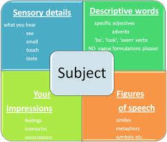 descriptive essay prompts descriptive essay of a place essays studymode